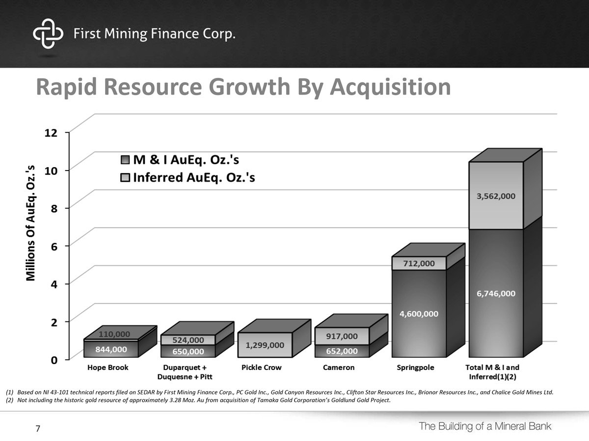 Rapid Resource Growth by Acquisition